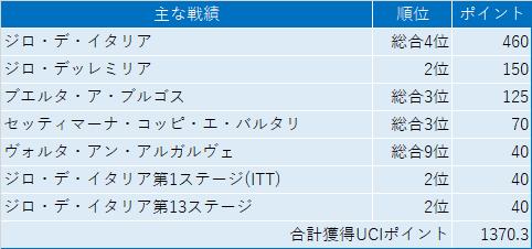 f:id:SuzuTamaki:20201124011423p:plain
