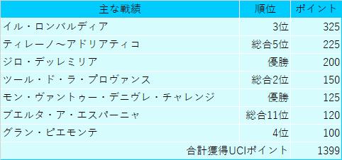 f:id:SuzuTamaki:20201124011440p:plain