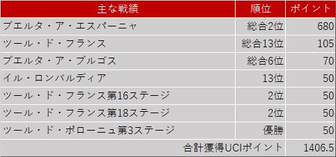 f:id:SuzuTamaki:20201124011458p:plain