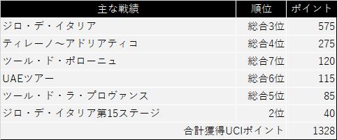 f:id:SuzuTamaki:20201128002236p:plain