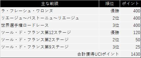 f:id:SuzuTamaki:20201128151527p:plain