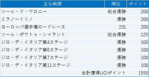 f:id:SuzuTamaki:20201128151629p:plain