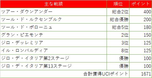 f:id:SuzuTamaki:20201128151709p:plain