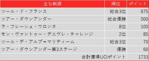 f:id:SuzuTamaki:20201128151751p:plain