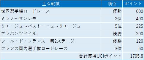 f:id:SuzuTamaki:20201128151853p:plain