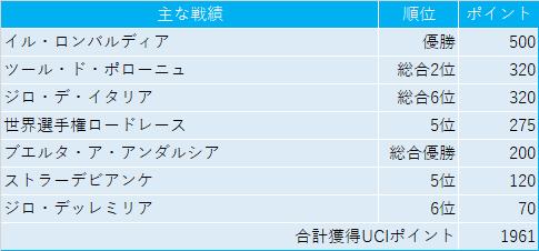 f:id:SuzuTamaki:20201128151927p:plain