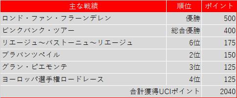f:id:SuzuTamaki:20201128152013p:plain