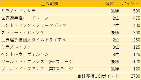 f:id:SuzuTamaki:20201128152049p:plain