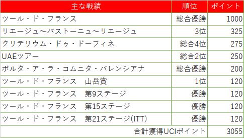 f:id:SuzuTamaki:20201128152128p:plain