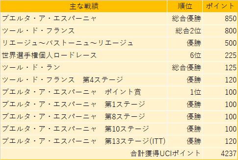 f:id:SuzuTamaki:20201129131459p:plain