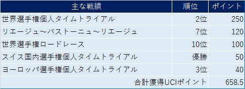 f:id:SuzuTamaki:20201129132830p:plain