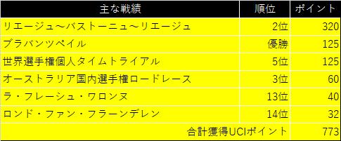 f:id:SuzuTamaki:20201129134252p:plain