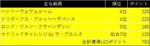 f:id:SuzuTamaki:20201129152614p:plain