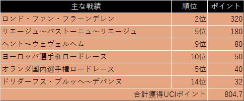 f:id:SuzuTamaki:20201129154030p:plain