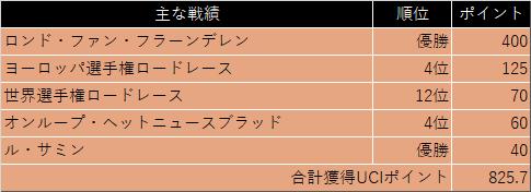 f:id:SuzuTamaki:20201129155756p:plain