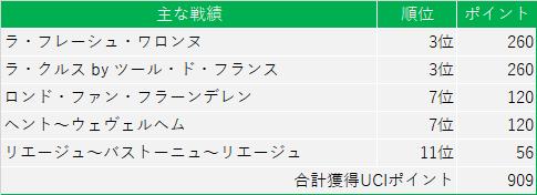 f:id:SuzuTamaki:20201129170125p:plain