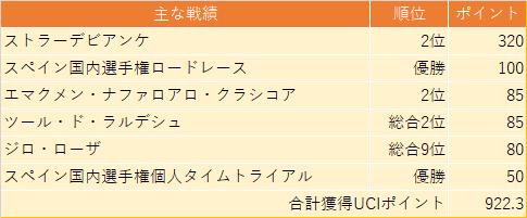 f:id:SuzuTamaki:20201129172040p:plain