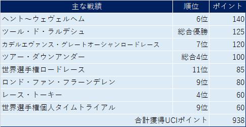 f:id:SuzuTamaki:20201129173955p:plain