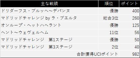 f:id:SuzuTamaki:20201201003747p:plain
