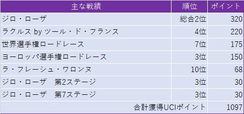 f:id:SuzuTamaki:20201201005600p:plain