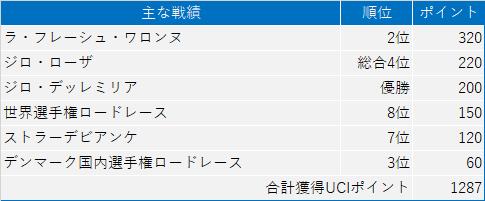 f:id:SuzuTamaki:20201202004141p:plain