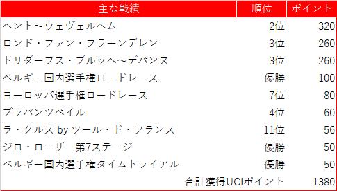 f:id:SuzuTamaki:20201202005939p:plain