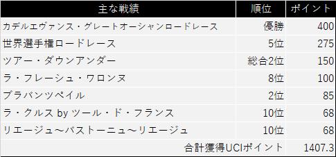 f:id:SuzuTamaki:20201202010646p:plain