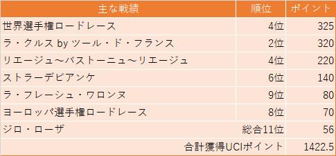 f:id:SuzuTamaki:20201202011739p:plain