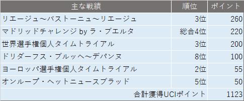 f:id:SuzuTamaki:20201203231934p:plain