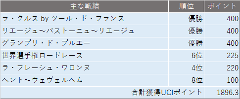 f:id:SuzuTamaki:20201203232141p:plain