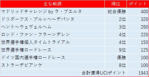 f:id:SuzuTamaki:20201203233846p:plain
