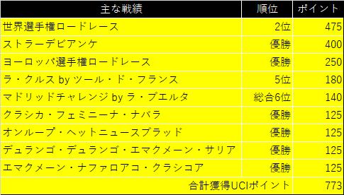 f:id:SuzuTamaki:20201203235443p:plain