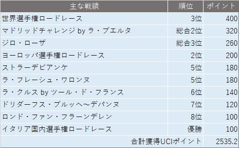 f:id:SuzuTamaki:20201204003212p:plain