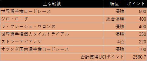 f:id:SuzuTamaki:20201204124519p:plain