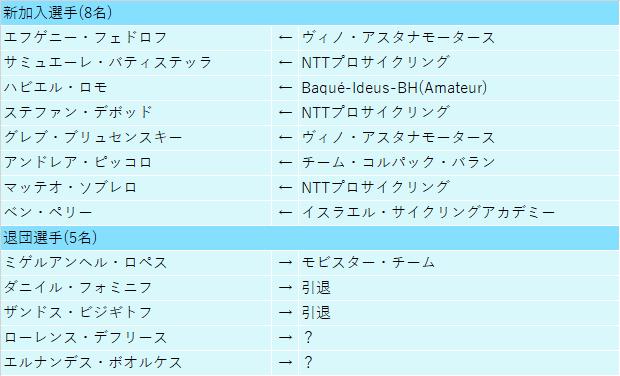 f:id:SuzuTamaki:20201205145711p:plain