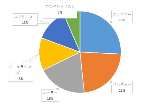 f:id:SuzuTamaki:20201205145731p:plain