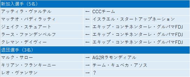 f:id:SuzuTamaki:20201206152544p:plain
