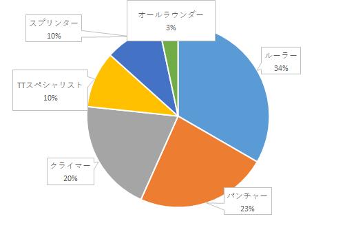 f:id:SuzuTamaki:20201206153737p:plain