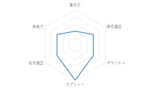 f:id:SuzuTamaki:20201206154617p:plain