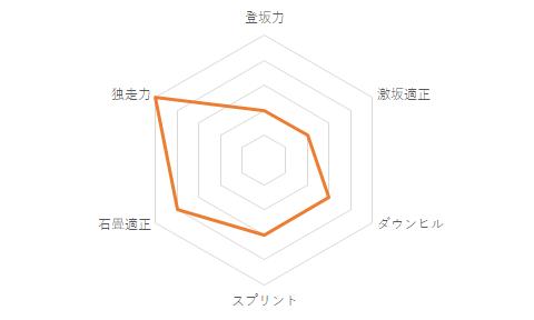 f:id:SuzuTamaki:20201206155407p:plain