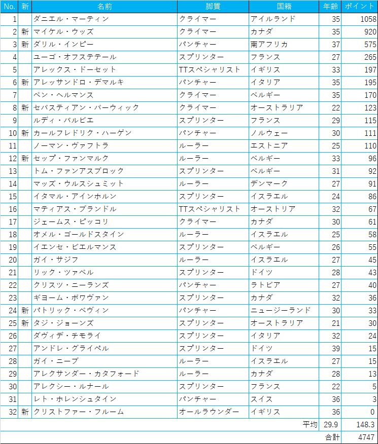 f:id:SuzuTamaki:20201212152101p:plain