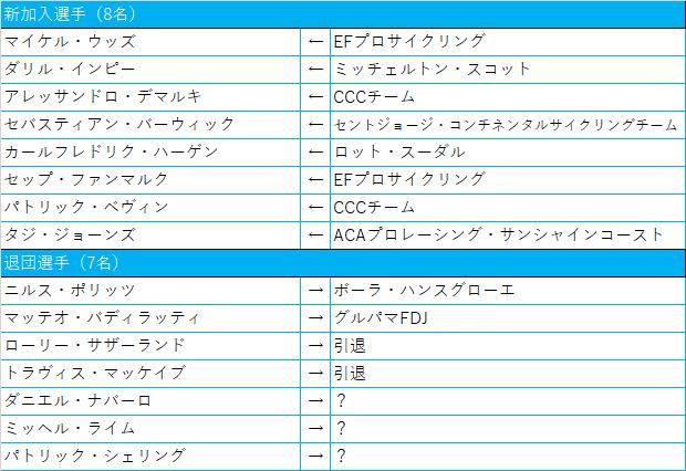 f:id:SuzuTamaki:20201212152119p:plain