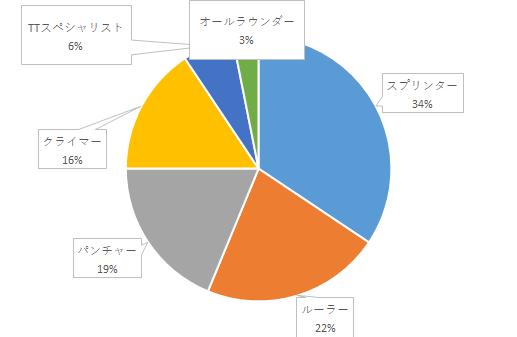f:id:SuzuTamaki:20201212152834p:plain