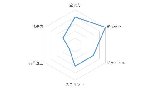 f:id:SuzuTamaki:20201212203857p:plain