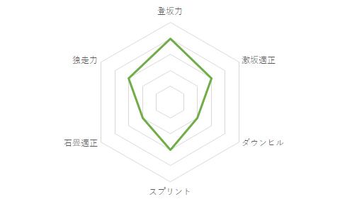 f:id:SuzuTamaki:20201212205629p:plain