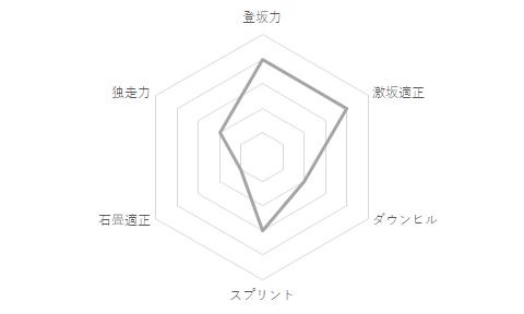 f:id:SuzuTamaki:20201212205639p:plain