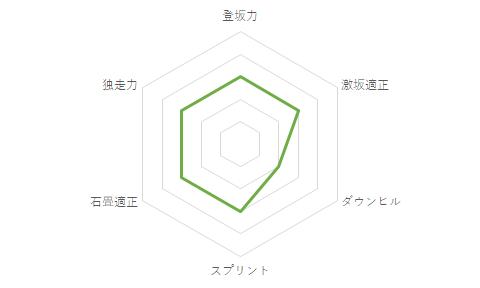 f:id:SuzuTamaki:20201212210107p:plain