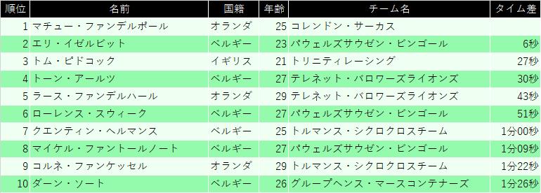 f:id:SuzuTamaki:20201213152809p:plain
