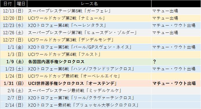 f:id:SuzuTamaki:20201213160939p:plain