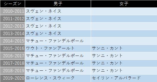 f:id:SuzuTamaki:20201230222128p:plain